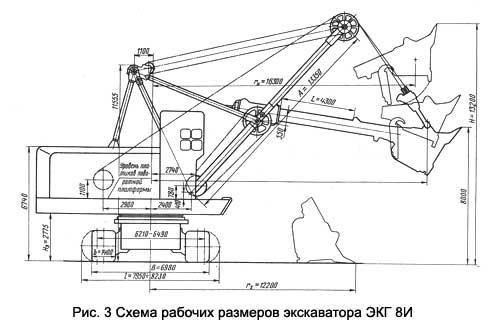 Схема рабочих размеров экскаватора ЭКГ-8И
